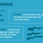 infografico tiro com arco